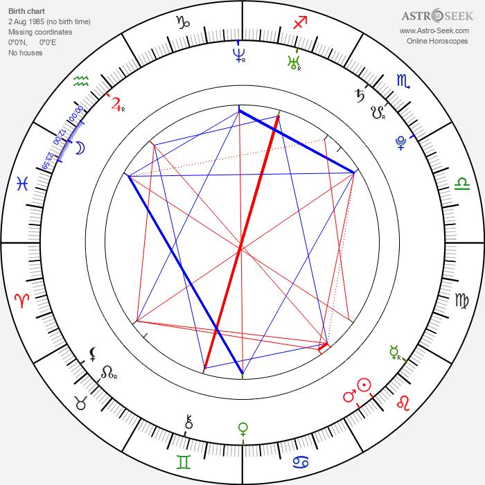 Dustin MacDougall - Astrology Natal Birth Chart