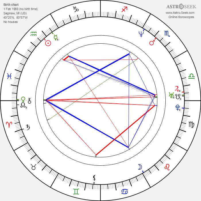 Dwayne Adway - Astrology Natal Birth Chart