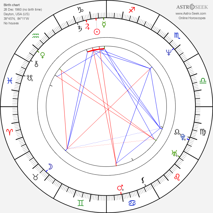 Dwight Anderson - Astrology Natal Birth Chart
