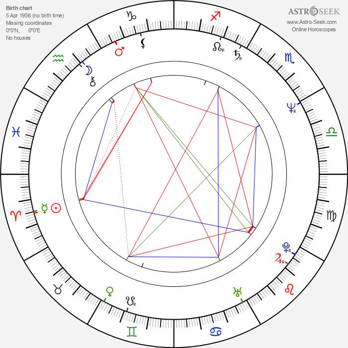 Dwight Hicks - Astrology Natal Birth Chart