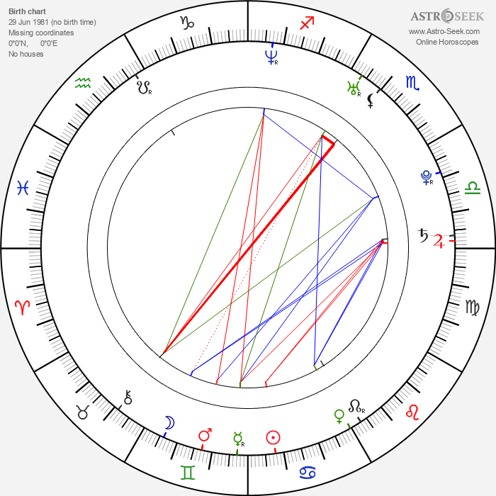 Dyana Liu - Astrology Natal Birth Chart