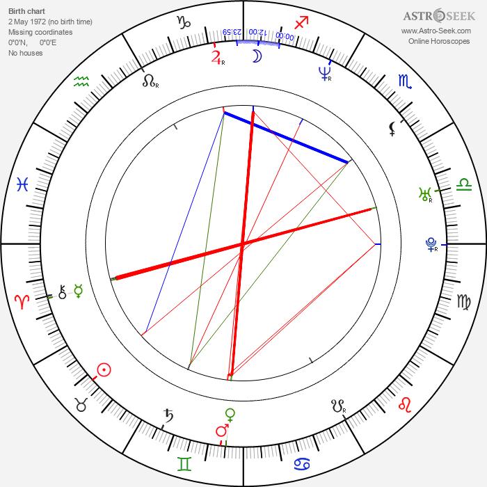Dyanne Beekman - Astrology Natal Birth Chart