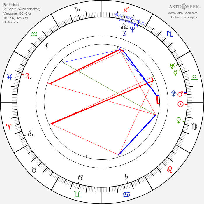 Dylan Akio Smith - Astrology Natal Birth Chart