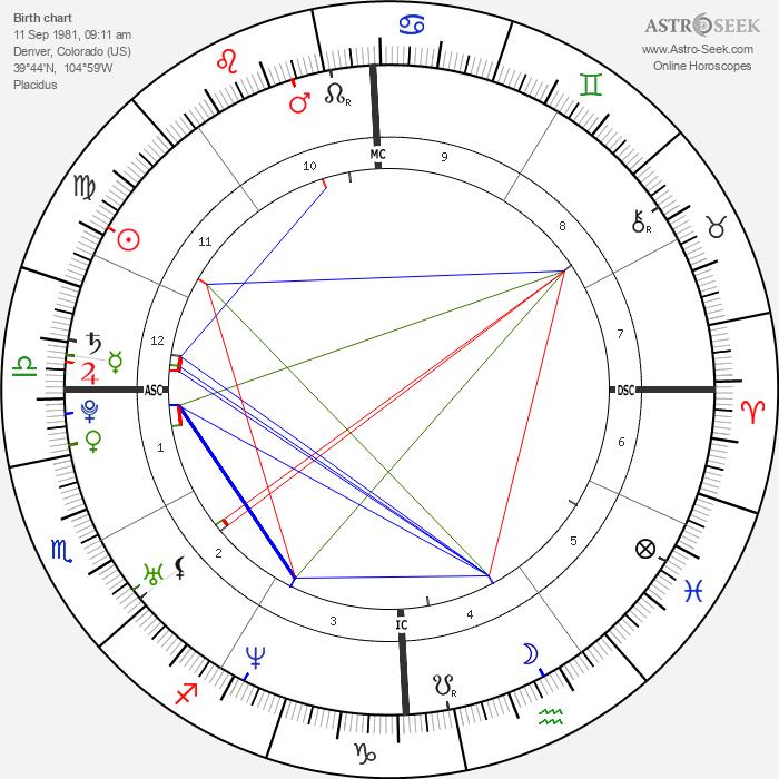Dylan Klebold - Astrology Natal Birth Chart