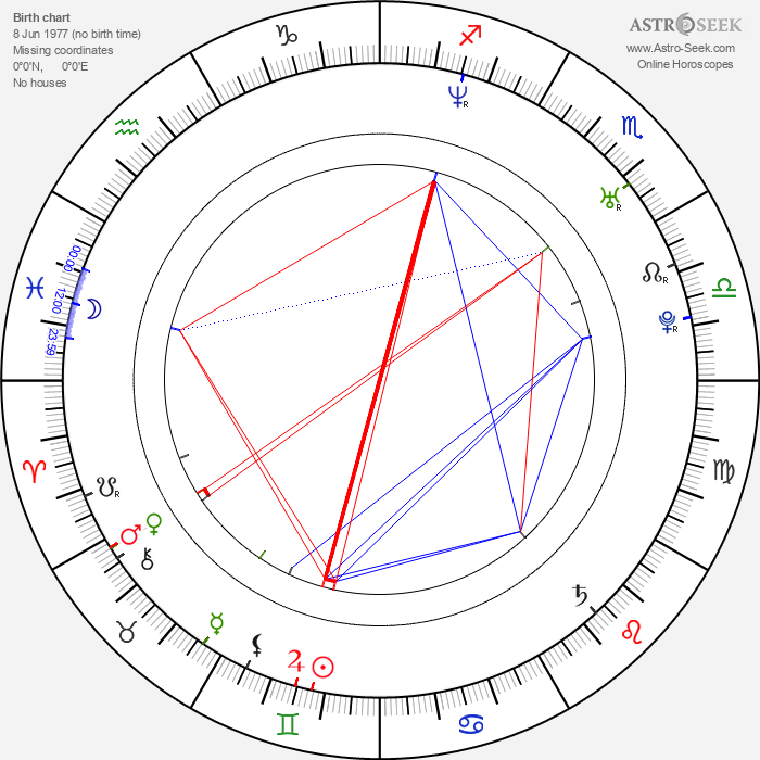 Dylan Kuo - Astrology Natal Birth Chart