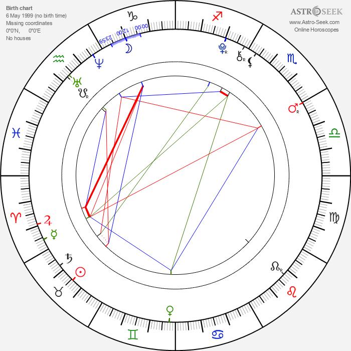 Dylan Matzke - Astrology Natal Birth Chart
