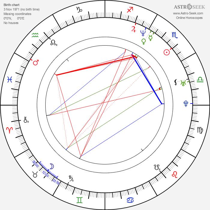 Dylan Moran - Astrology Natal Birth Chart