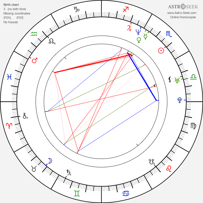 Dylan Moran - Astrology Natal Birth Chart