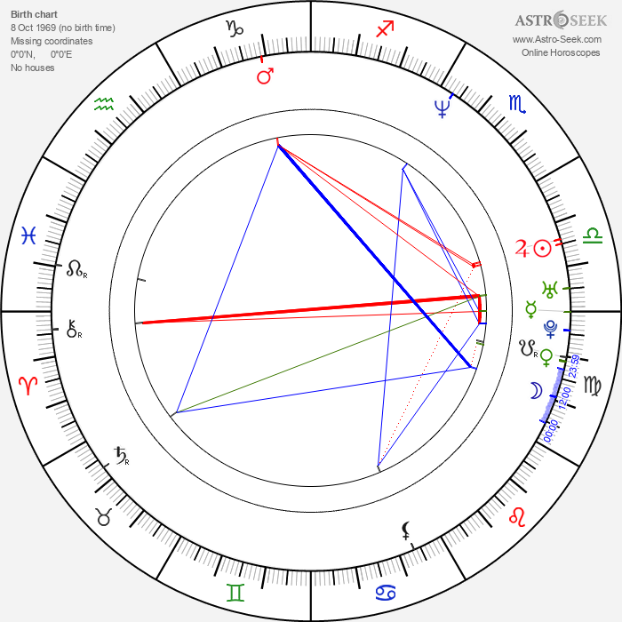Dylan Neal - Astrology Natal Birth Chart