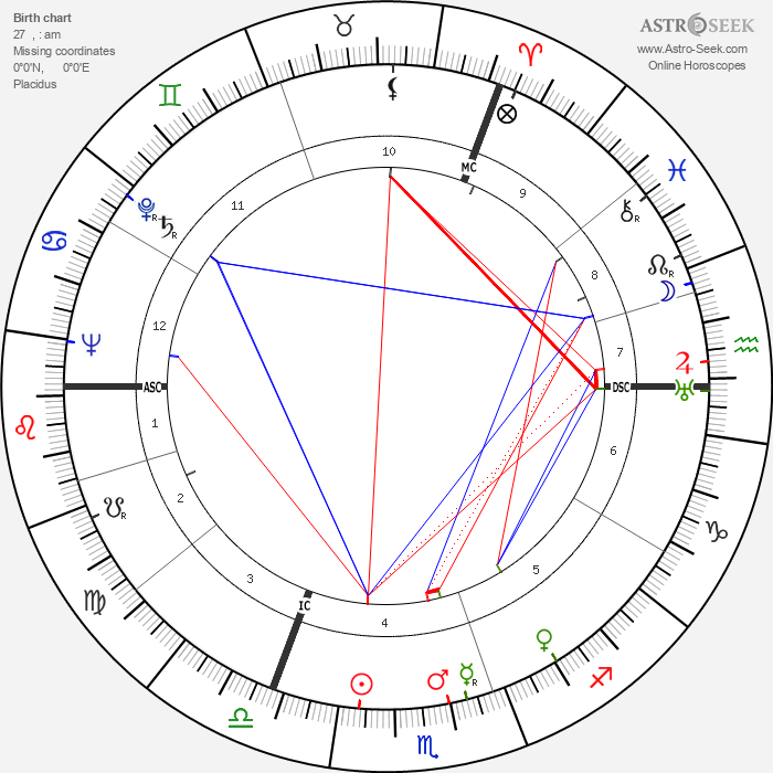 Dylan Thomas - Astrology Natal Birth Chart