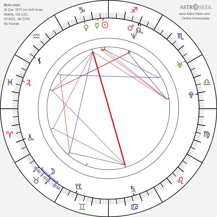 Dylan Vox - Astrology Natal Birth Chart