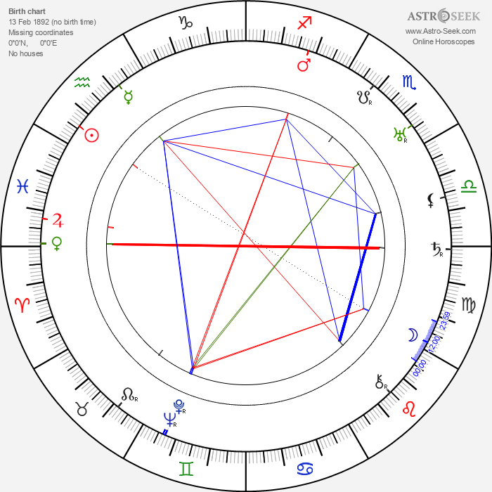 E. Baucin - Astrology Natal Birth Chart