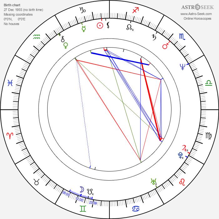 E. E. Bell - Astrology Natal Birth Chart