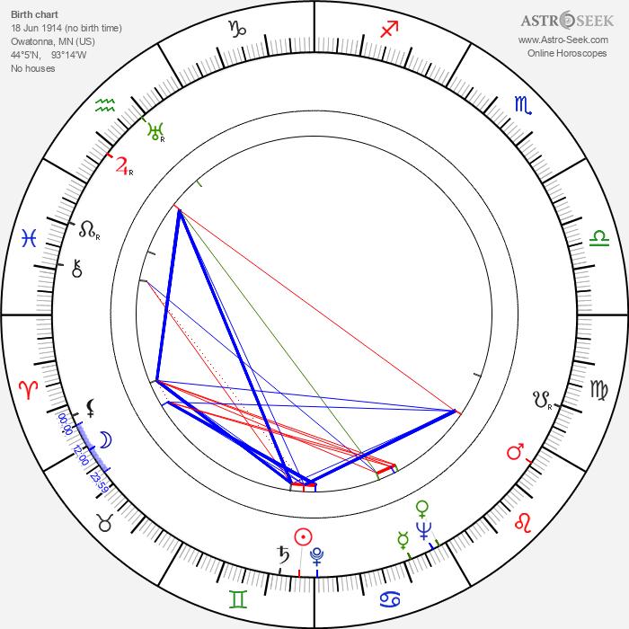 E. G. Marshall - Astrology Natal Birth Chart