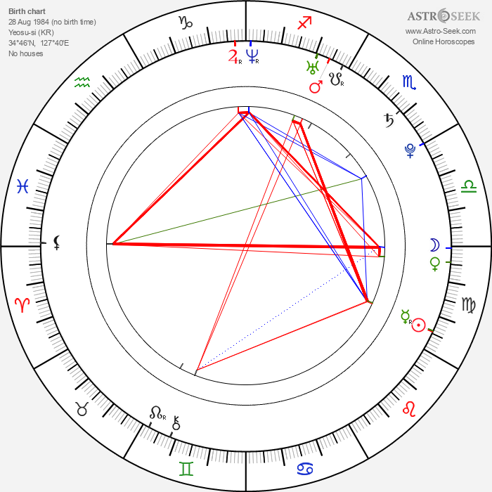E-hyun So - Astrology Natal Birth Chart