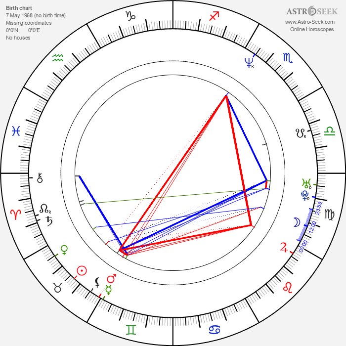 Eagle-Eye Cherry - Astrology Natal Birth Chart