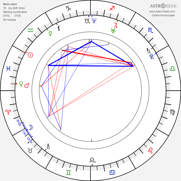 Eamonn Owens - Astrology Natal Birth Chart