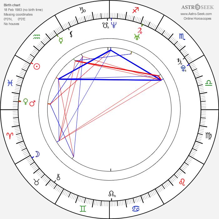 Eamonn Owens - Astrology Natal Birth Chart