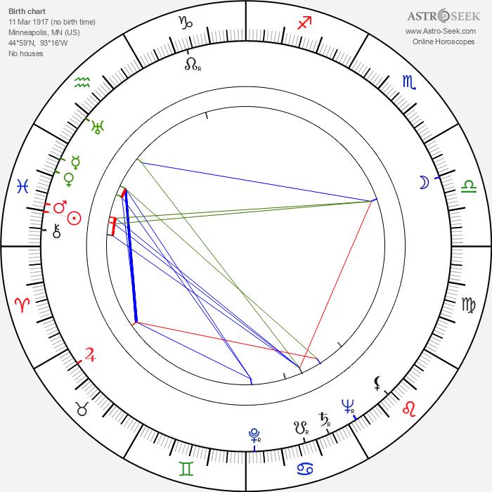 Earl Bellamy - Astrology Natal Birth Chart