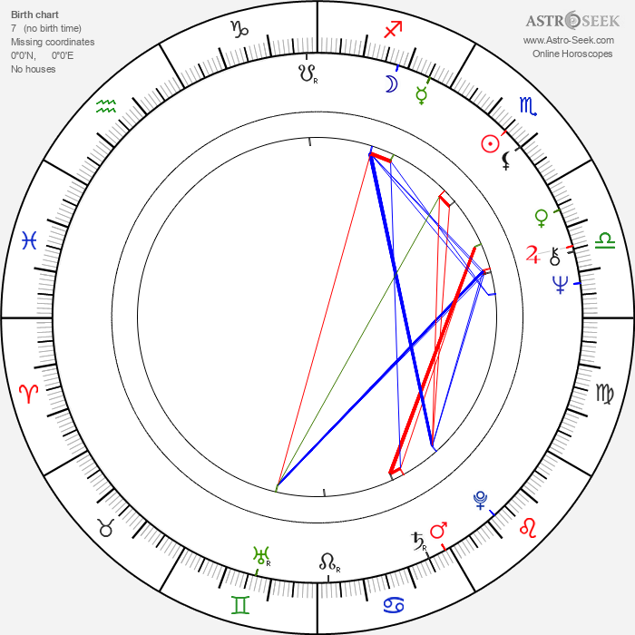 Earl Boen - Astrology Natal Birth Chart