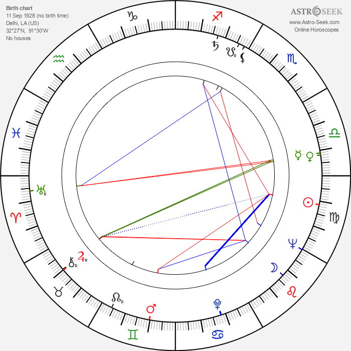 Earl Holliman - Astrology Natal Birth Chart