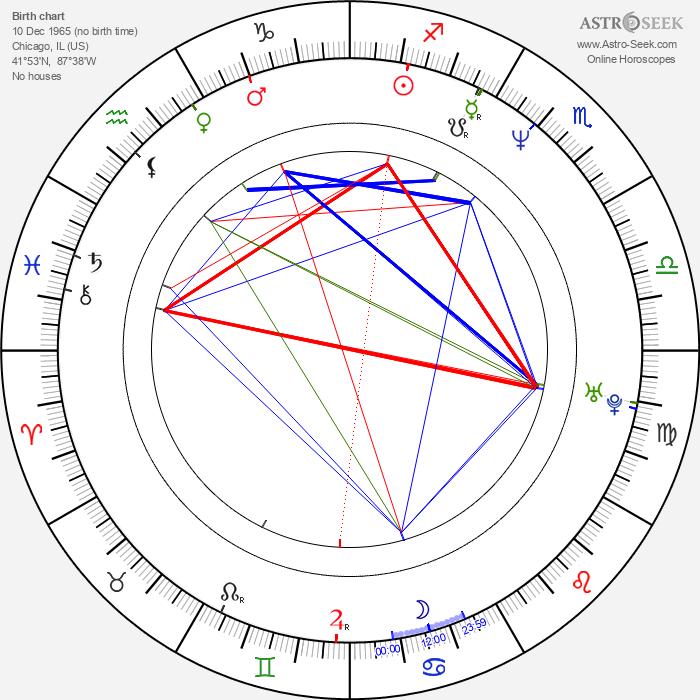 Earl Pastko - Astrology Natal Birth Chart