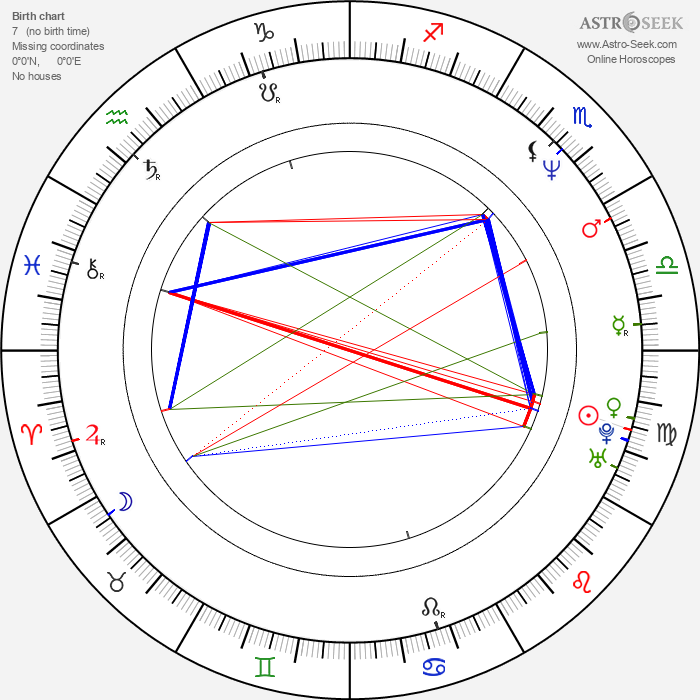 Eazy-E - Astrology Natal Birth Chart