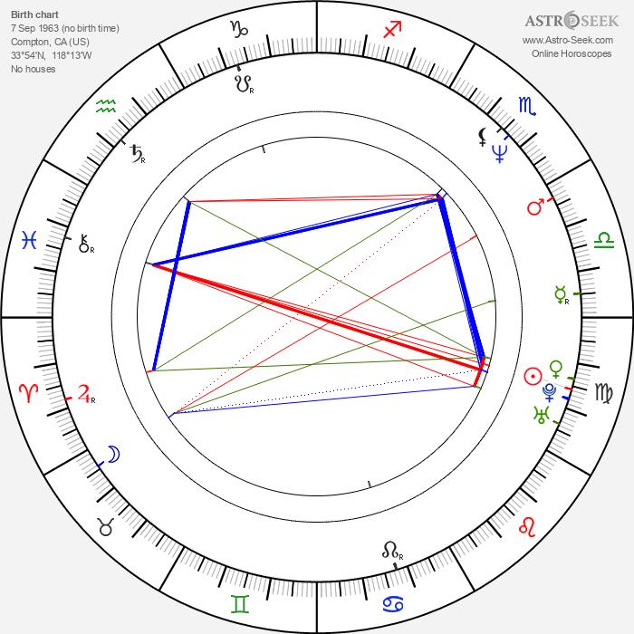Eazy-E - Astrology Natal Birth Chart