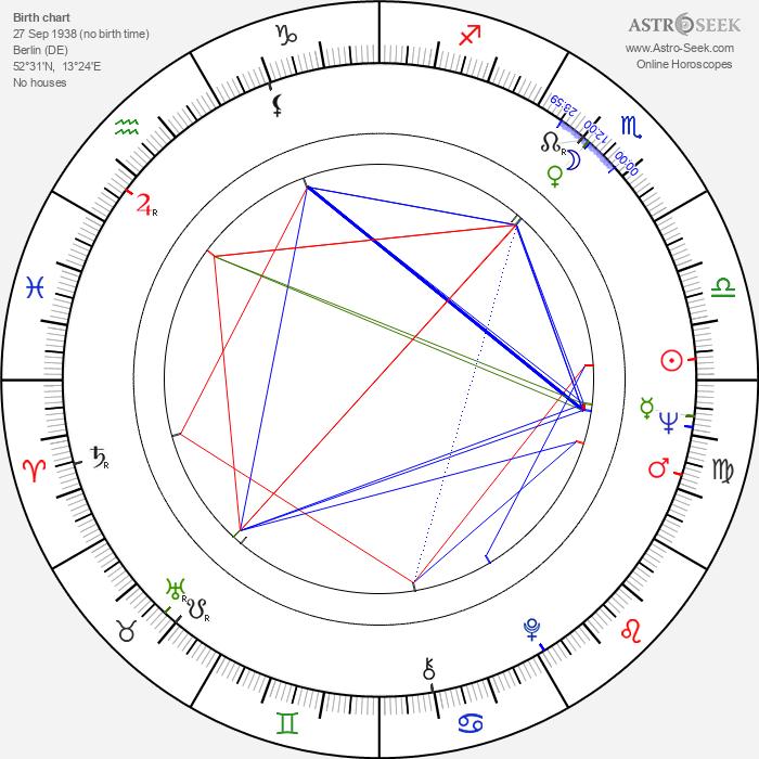 Eberhard Junkersdorf - Astrology Natal Birth Chart