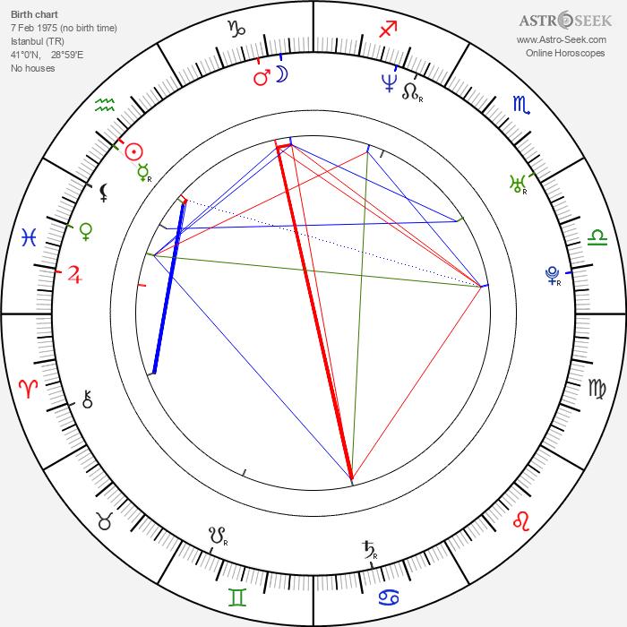 Ebru Aykaç - Astrology Natal Birth Chart