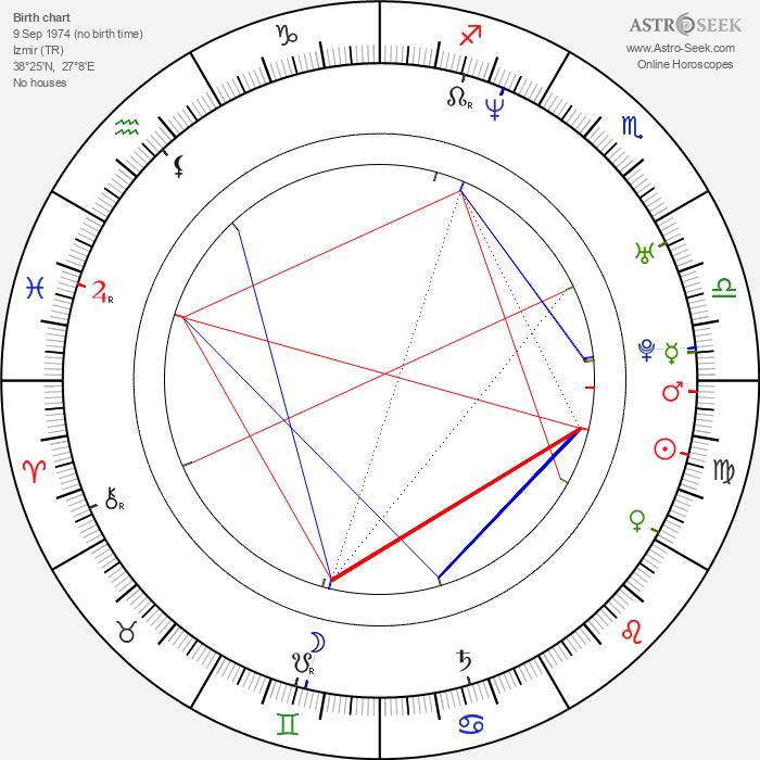 Ece Uslu - Astrology Natal Birth Chart