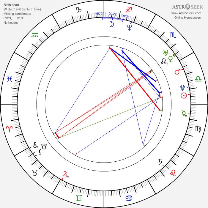 Echo Shen - Astrology Natal Birth Chart