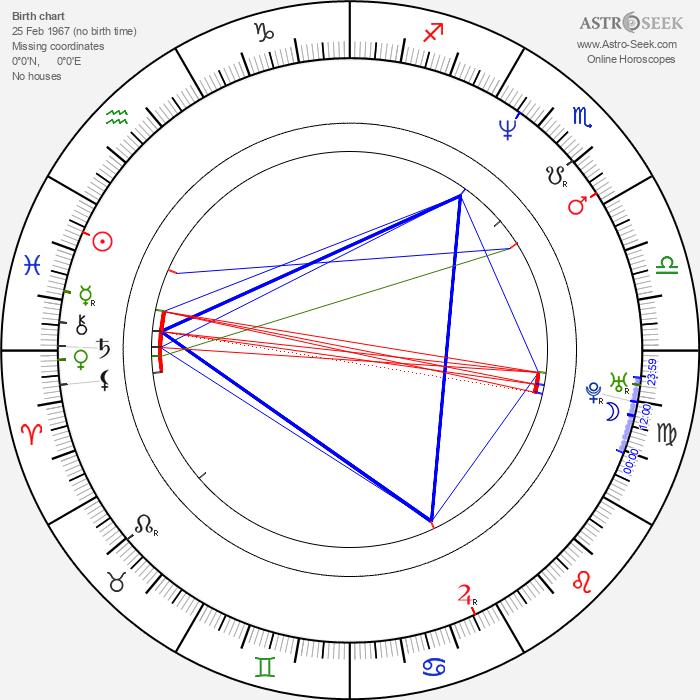 Ed Balls - Astrology Natal Birth Chart