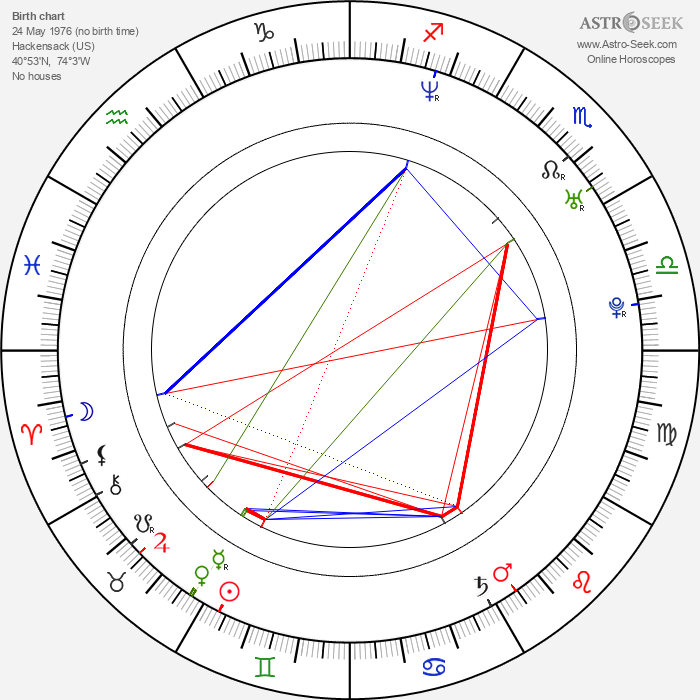 Ed Bergtold - Astrology Natal Birth Chart