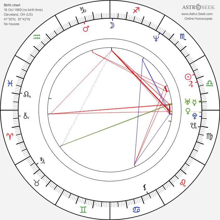 Ed Brigadier - Astrology Natal Birth Chart