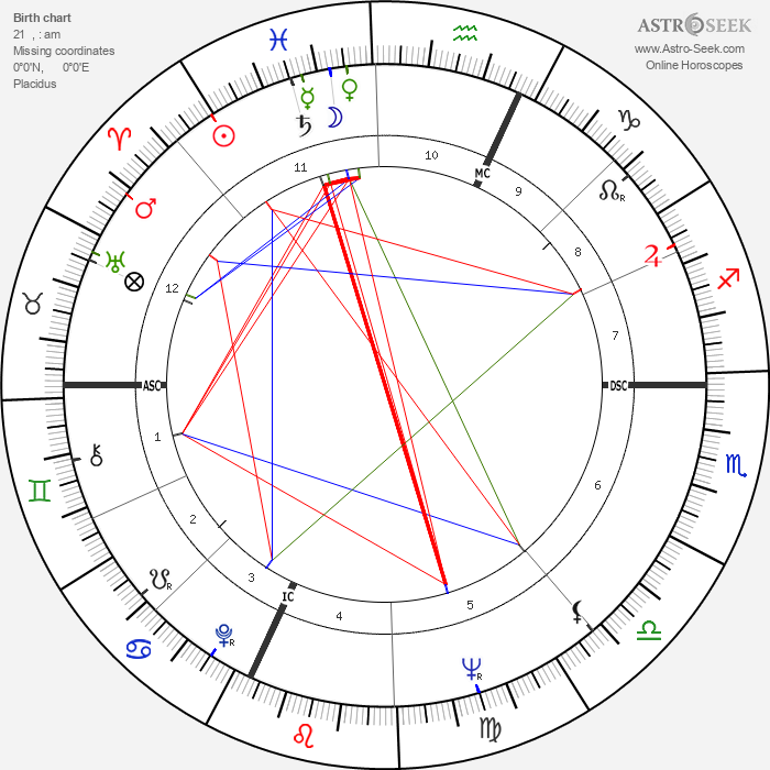 Ed Broadbent - Astrology Natal Birth Chart