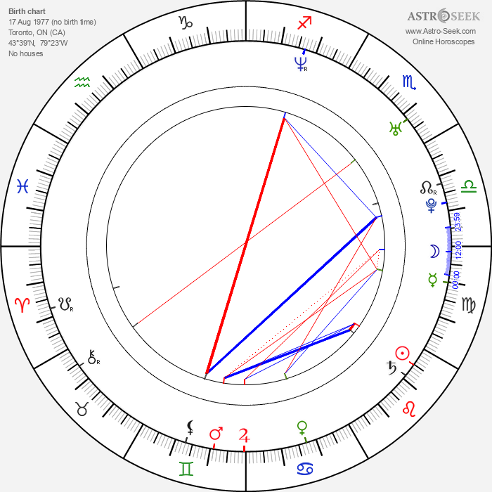 Ed Gass-Donnelly - Astrology Natal Birth Chart