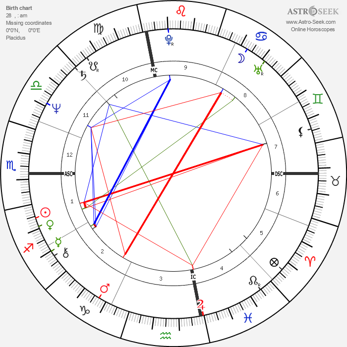 Ed Harris - Astrology Natal Birth Chart
