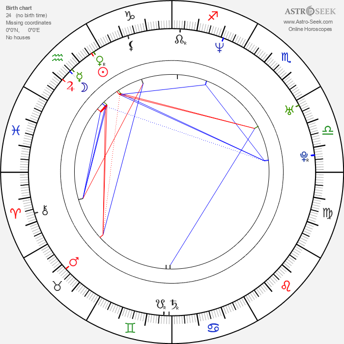 Ed Helms - Astrology Natal Birth Chart