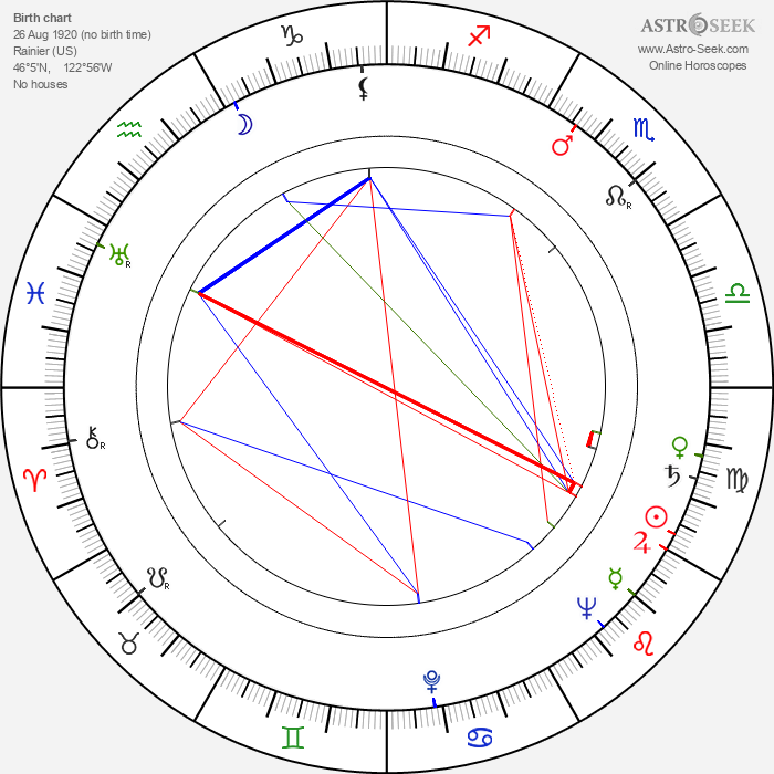 Ed Justice - Astrology Natal Birth Chart