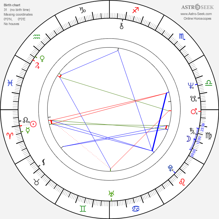 Ed Marinaro - Astrology Natal Birth Chart