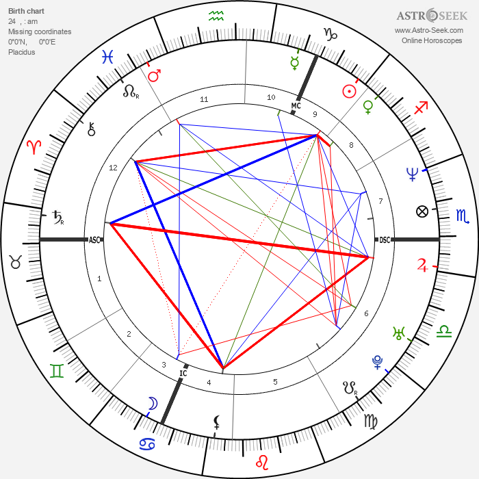 Ed Miliband - Astrology Natal Birth Chart