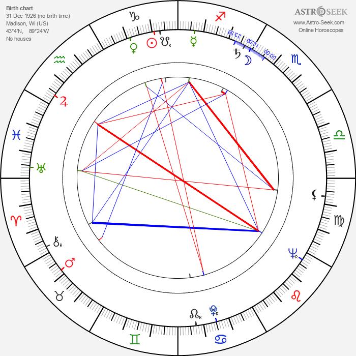 Ed Morgan - Astrology Natal Birth Chart