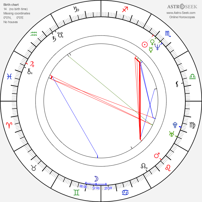 Edda Leesch - Astrology Natal Birth Chart