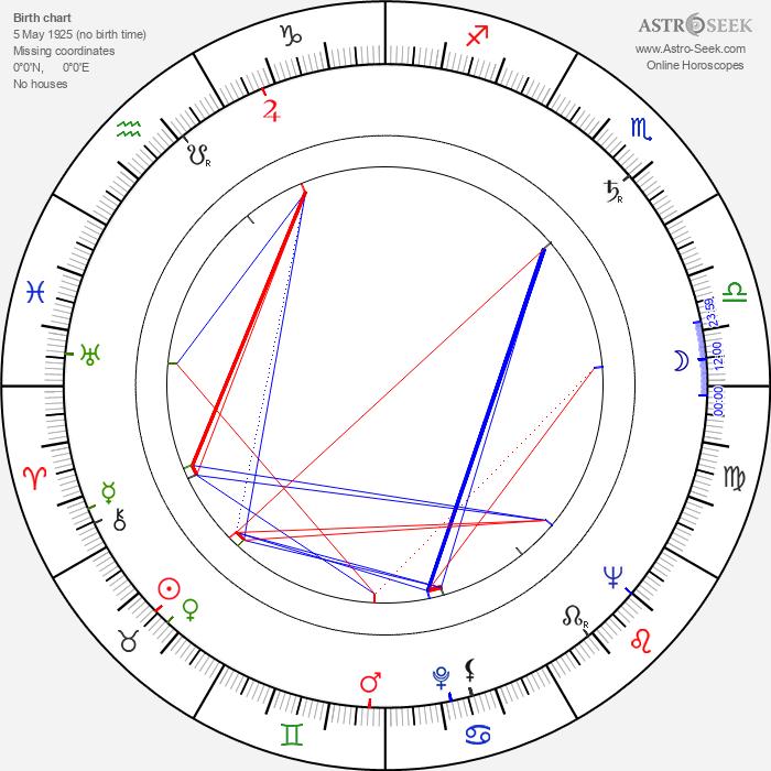 Eddi Arent - Astrology Natal Birth Chart