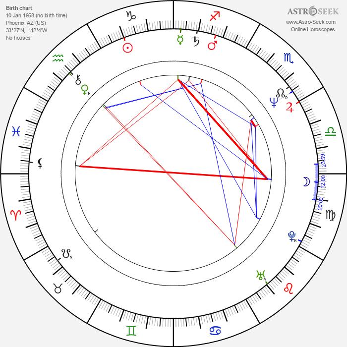 Eddie Cheever - Astrology Natal Birth Chart