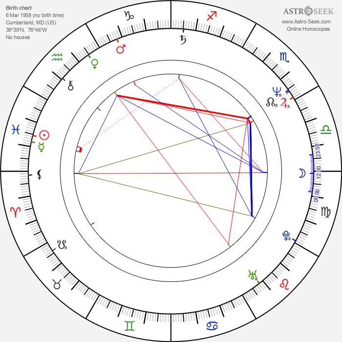 Eddie Deezen - Astrology Natal Birth Chart