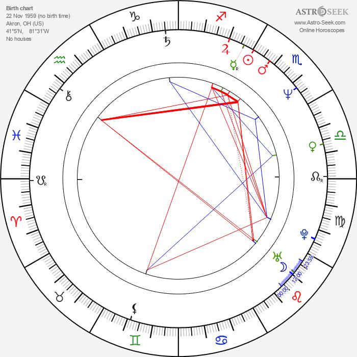 Eddie Frierson - Astrology Natal Birth Chart