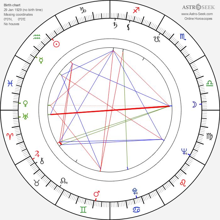 Eddie Lateste - Astrology Natal Birth Chart