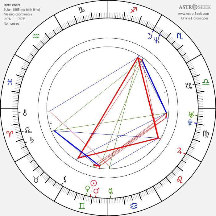 Eddie Marsan - Astrology Natal Birth Chart